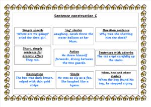 C sentence types