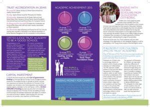GlosAcademies_A4_AnnualReport2015_V3 (00000002)-page-002