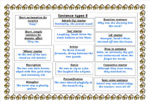 E sentence types