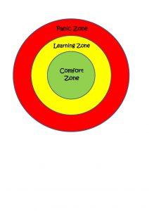 Deliberate Practice Target